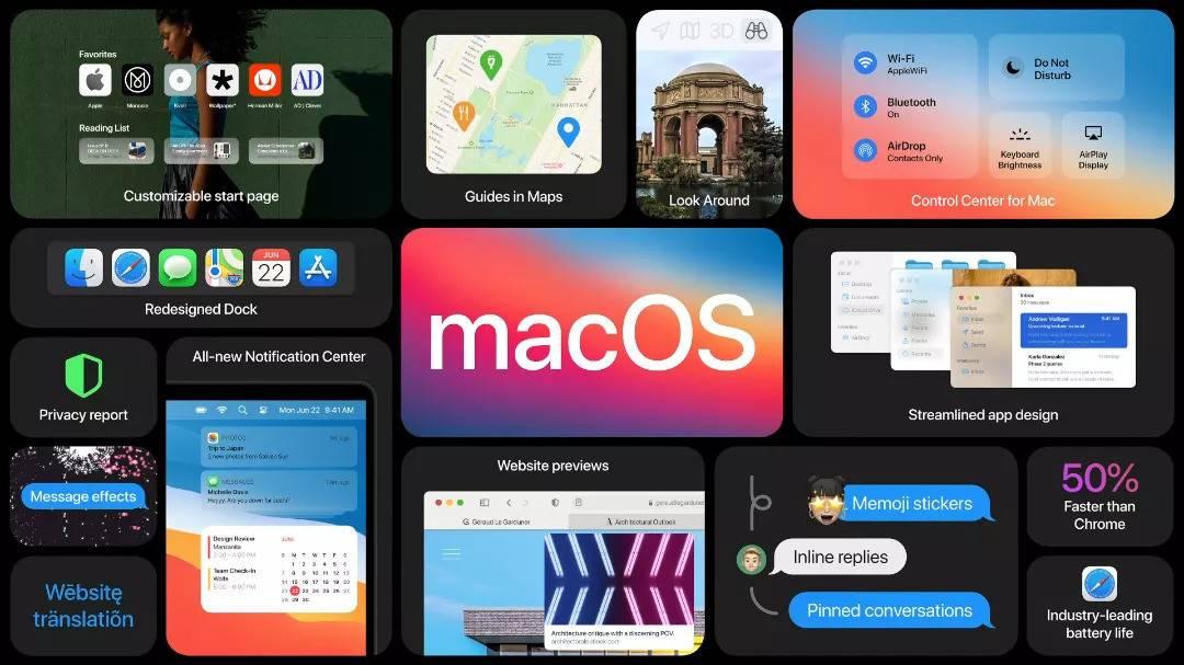 如何在Mac设备上下载并安装macOS Big Sur