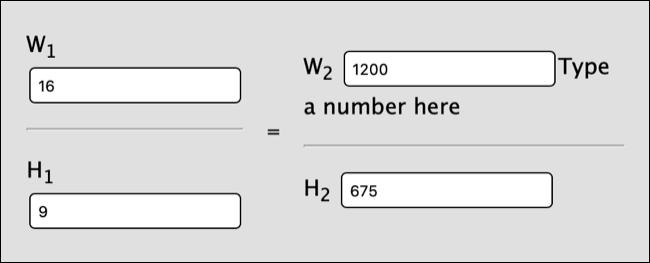 什么是纵横比?