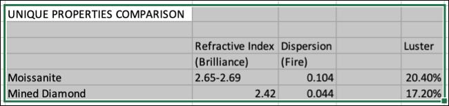 如何在 Microsoft Excel for Mac 中插入图片中的数据