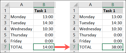 如何在 Microsoft Excel 中添加或减去时间