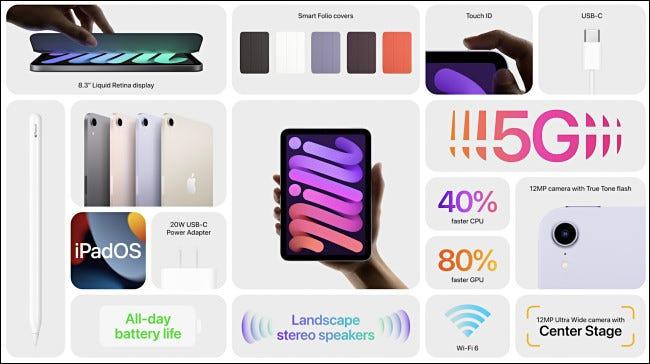 新 iPad Mini 看起来很棒,我们要买一台